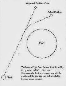 indexEclipseEclipse1919